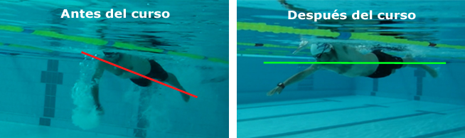 curso total immersion